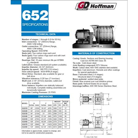 Details about Used Hoffman Multi-stage Centrifugal Blower Model 65208b3 -  250 Hp