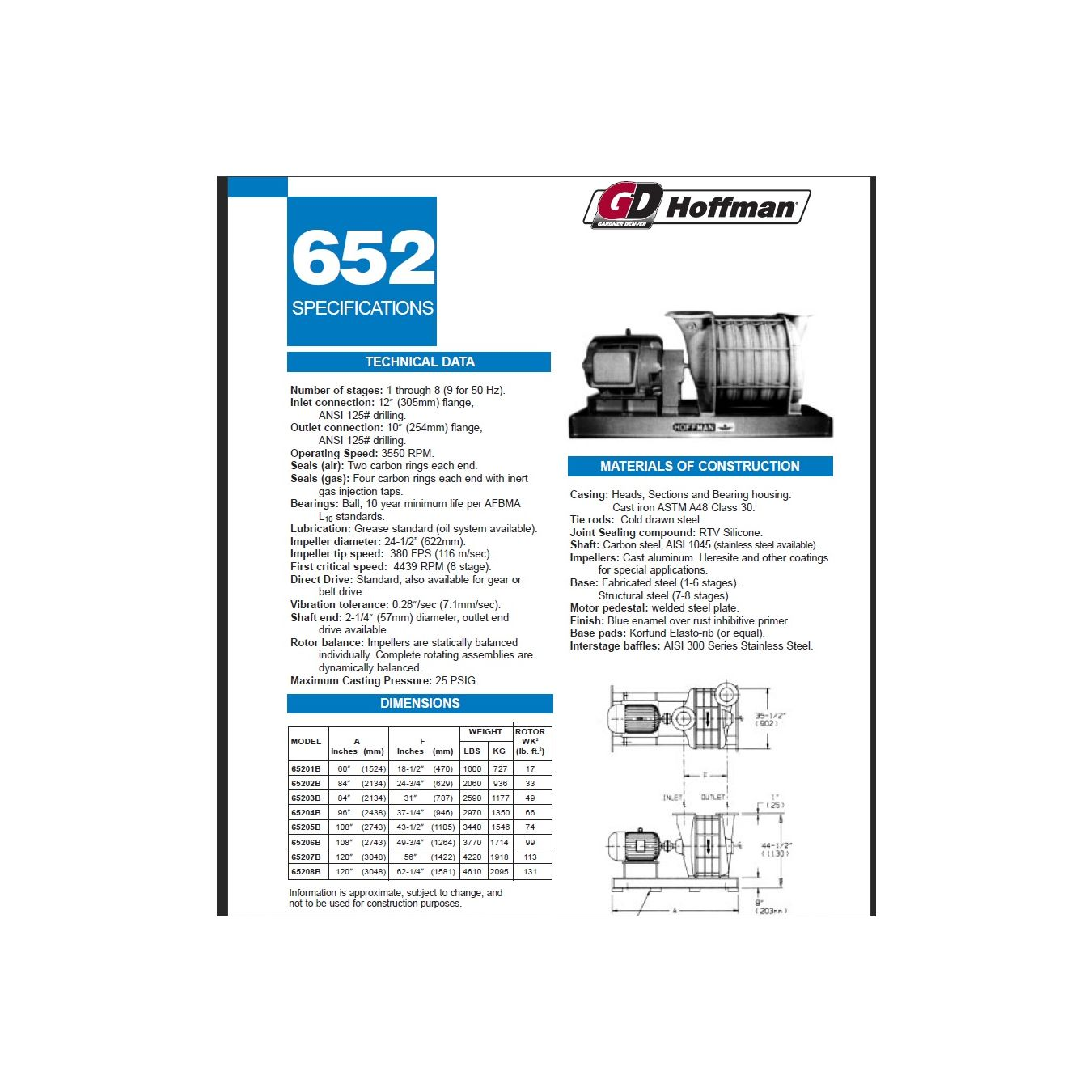 hoffman filtration systems air liquid systems